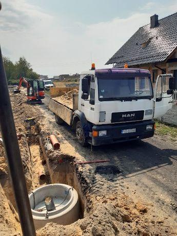 Usługi wodno - kanalizacyjne