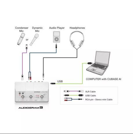 Interface Usb Yamaha Audiogram 3 / Mesa mistura