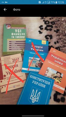 Канцелярія. Конституція України. Правознавство. Підготовка до ЗНО.