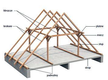 wieźba dachowa drewno na dach krokwy