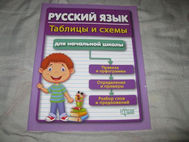 Довідник Російська мова 1-4 клас