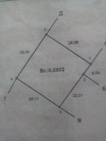 Земельный участок 8 соток по ул. Донецкая, 46 ( от хозяина)