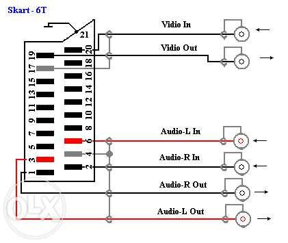 Кабель - скарт VGA/DVI