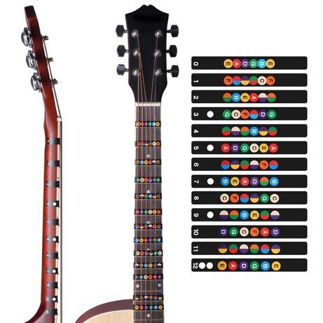 escalas musicais piano e guitarra