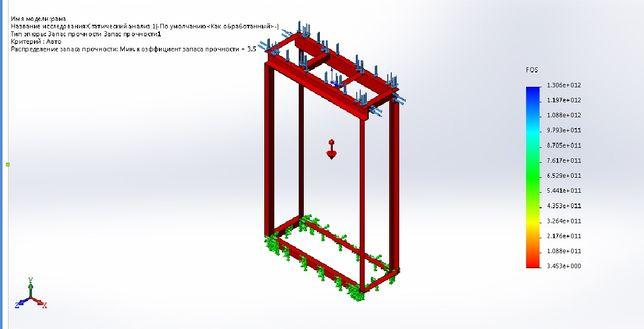 Інженерно конструкторські  послуги