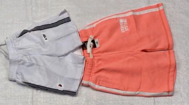 Детские спорт  шорты , капри , штаны . СТОК ОПТ