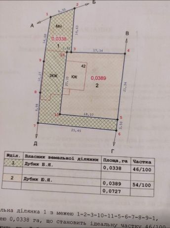 Продаж земельної ділянки, р-н Виговського, 3,38 сотих, 70000$