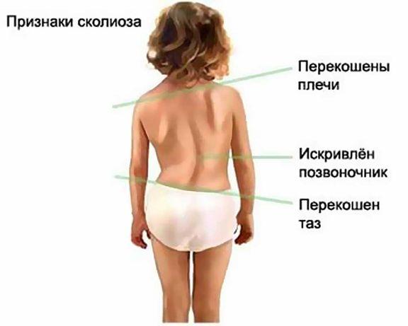 Ортопед-травматолог для детей и взрослых, Киев