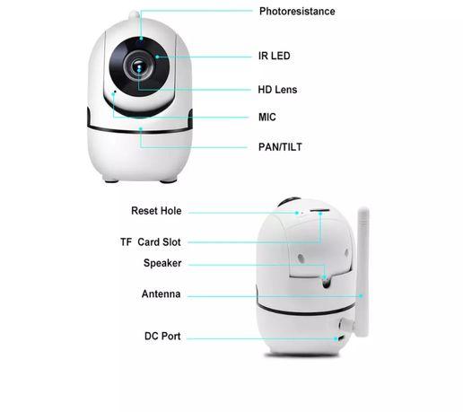 Kamera IP HD 1080p 720 elektryczna niania
