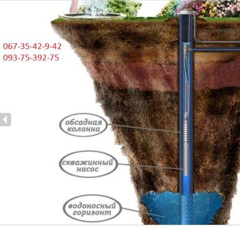Буріння свердловин-скважин на воду.