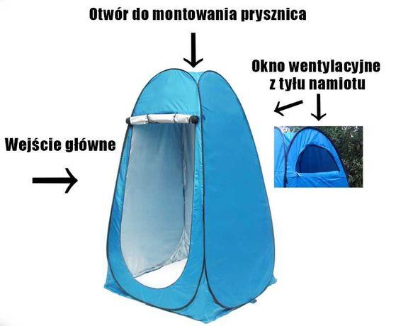 Namiot turystyczny przebieralnia na wakacje