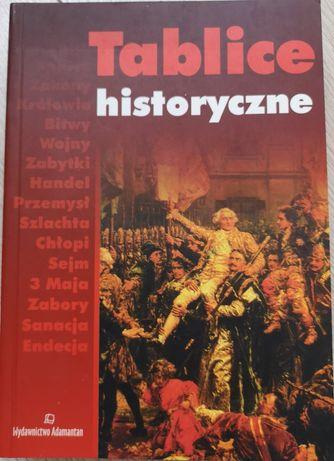Tablice historyczne, wyd. Adamantan
