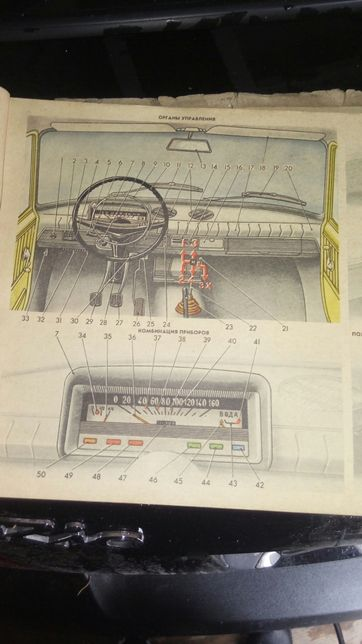 Конструкция и техническое обслуживание (альбом) автомобиля ВАЗ