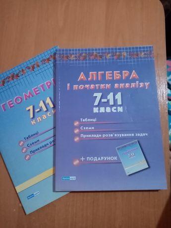 Підручник посібник з алгебри