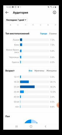 Інстаграм акаунт. Бізнес акаунт Instagram магазин Україна
