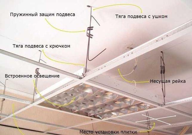 Подвесной потолок ARMSTRONG BAJKAL, купить в Донецке