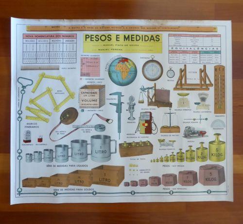 """Cartaz/póster didático escolar """"pesos e medidas"""" antigo"""