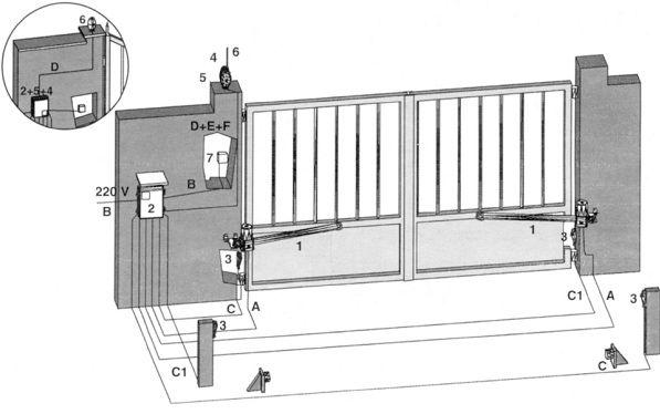 Naprawa bram automatycznych