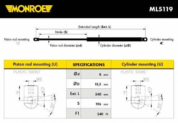 Амортизатор газовый упор багажника Monroe ML5119