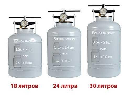 Автоклав Белорусь 18.24,30л.Novogas.Сертефікат Якості!!!