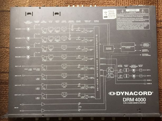 Dynacord DRM4000 mikser & ruter