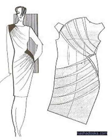 Лекала женской одежды разработка и конструирование