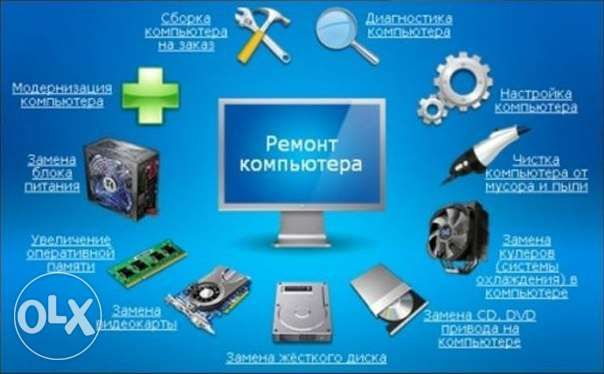 Настройка компьютеров,установки операционной системы, сборка под заказ