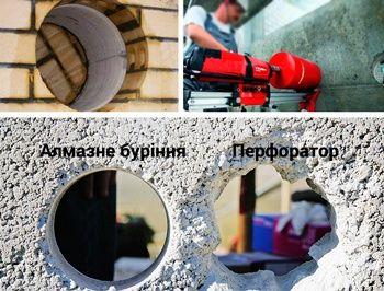 Алмазне свердління, бурова установка, Львів