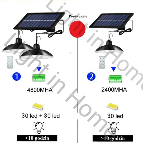 Lampa solarna LED do altany, do namiotu ogrodowy, ozdobny LED+ pilot