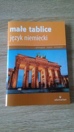 NOWY język niemiecki w formie tablic pomoc naukowa