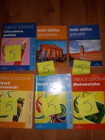 Tablice szkolne - język polski niemiecki matematyka