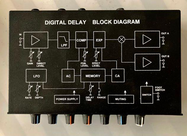 Kamera pogłosowa Digital Delay KD-51
