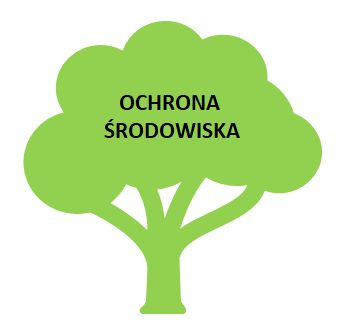 Ochrona Środowiska(BDO, sprawozdania, pozwolenia)