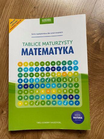 Tablice Maturzysty Matematyka