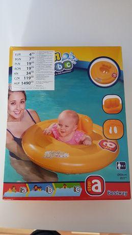 Koło-fotelik niemowlęcy 0-1 lat.