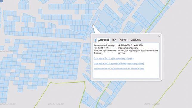 Продам земельный участок 0.12 га. у моря