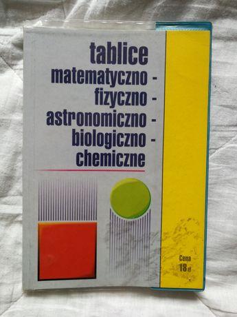 Tablice matematyka fizyka chemia biologia