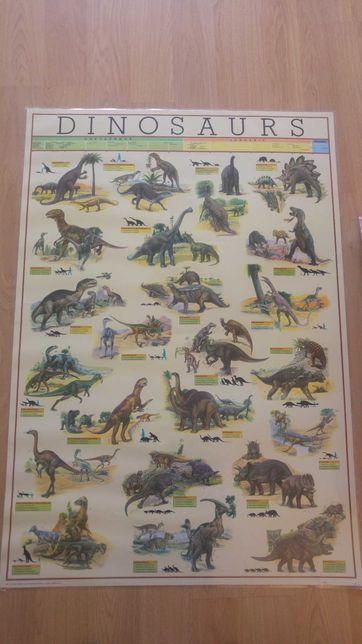 Poster de Dinossauros