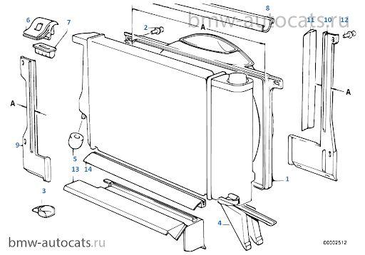 Диффузор радиатора BMW E34 (17111712686)