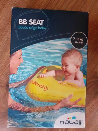 Kólko na basen dla dziecka