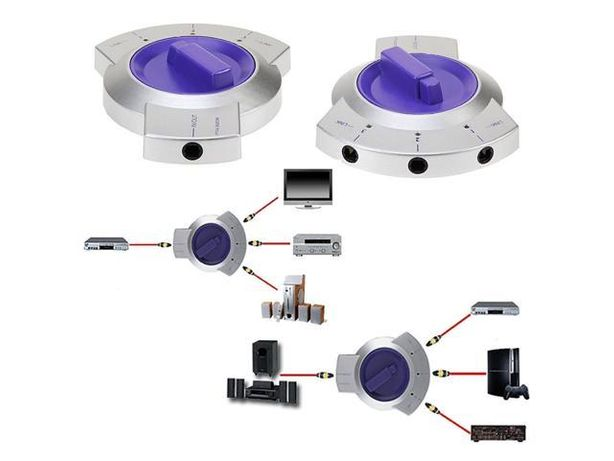 Optical Cable Switch-3 Input 1 Output