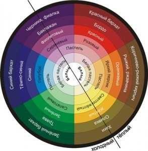 Предлагаю услугу по определению цветотипа. Подбор базовых цветов.