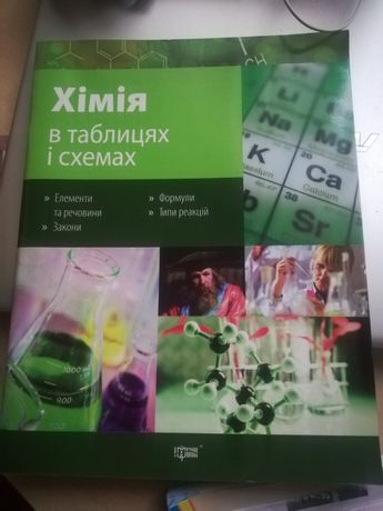 Химия в таблицах