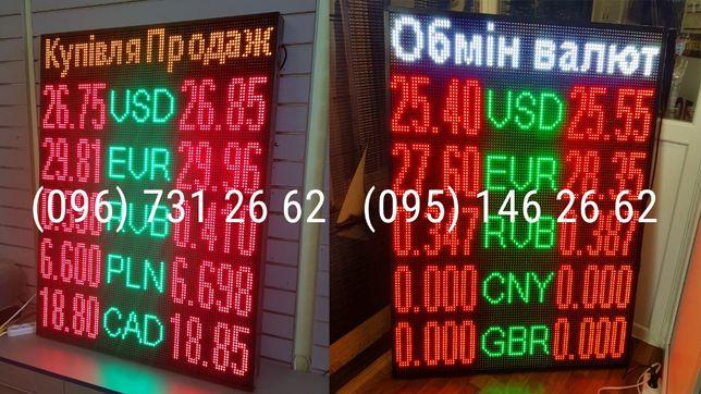 LED светодиодные табло обмена валют, бегущие строки