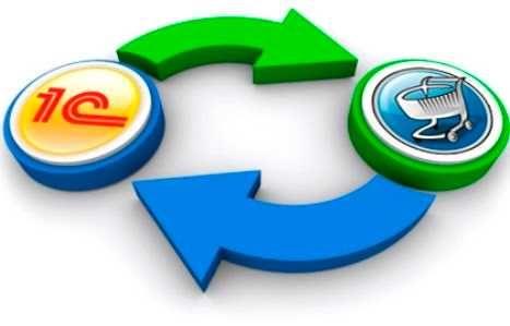 Обмен 1С: Управление торговлей с Интернет магазином