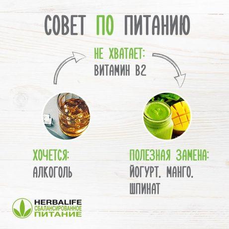 Збалансоване харчування Корекція ваги
