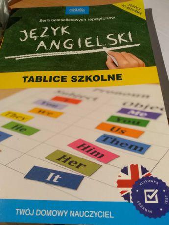 Język angielski, tablice szkolne