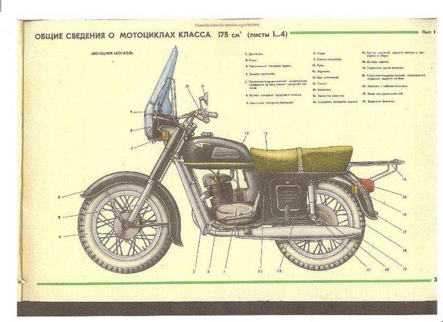 Книга мотоцикл Восход2. 2М. 3