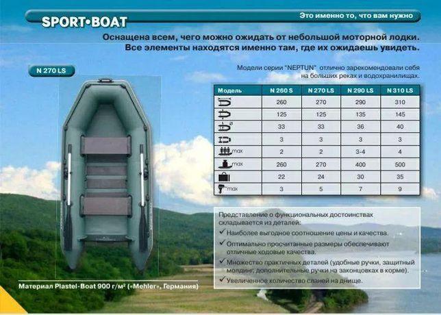 Производитель! Лодки надувные из ПВХ гребные, моторные, килевые