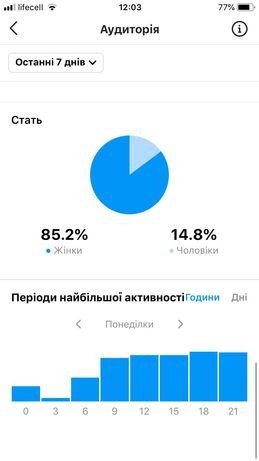 Instagram сторінка / інстаграм магазин / профіль Украіна